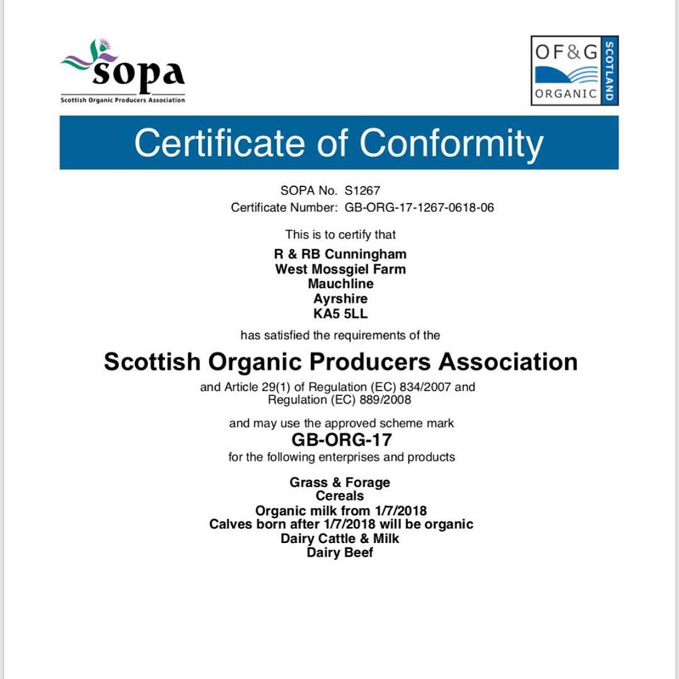 SOPA Certificate of Conformity